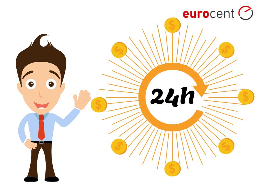 Pożyczka 24h/7 - czy całodobowa pożyczka to dobre rozwiązanie?