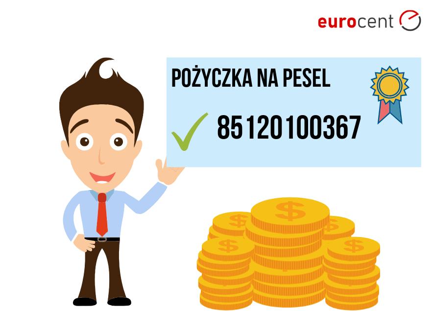 Pożyczka na PESEL - jak działają pożyczki na pesel?