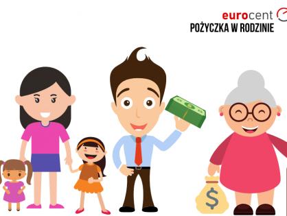 Z jakimi konsekwencjami może wiązać się pożyczka rodzinna?