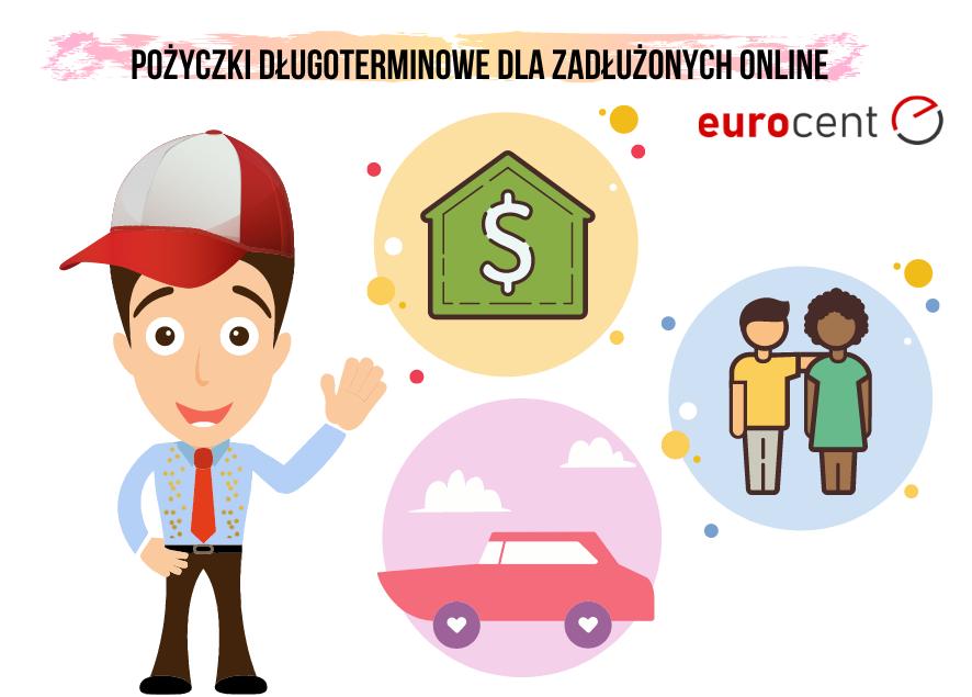 Jakie pożyczki długoterminowe dla zadłużonych są dostępne online?