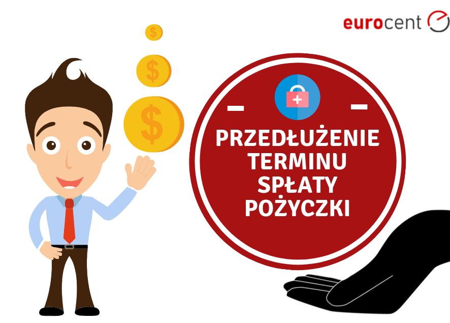 Przedłużenie terminu spłaty pożyczki - na czym polega?