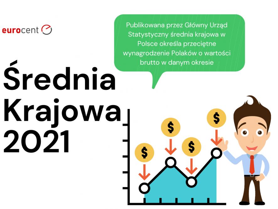 Czym jest przeciętne wynagrodzenie brutto? Ile wyniesie średnia krajowa 2021?