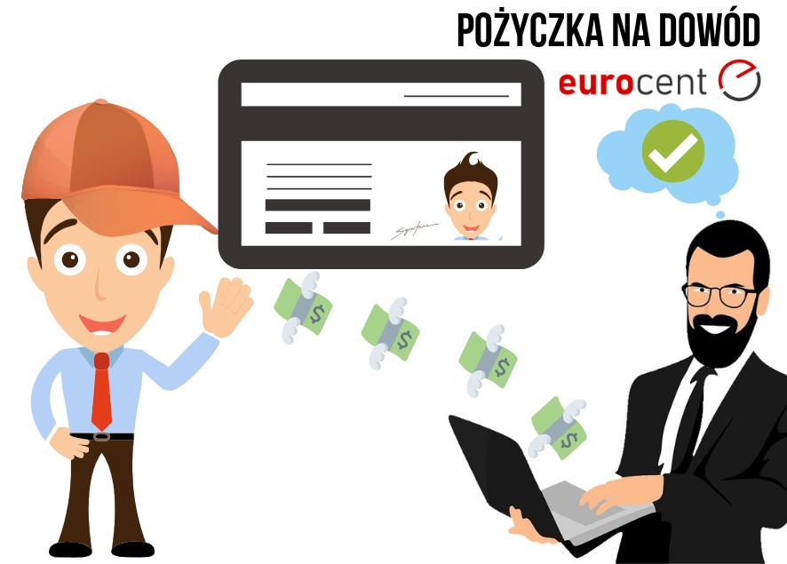 Pożyczka na dowód - jak dostać pożyczki na dowód bez bik