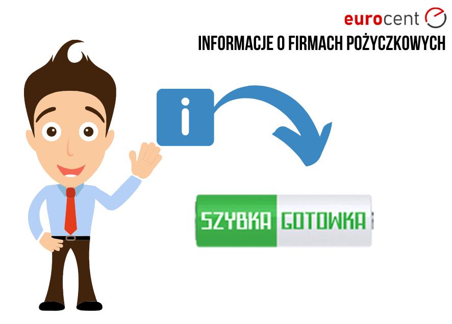 Szybka Gotówka opinie, oferta i najważniejsze informacje o pożyczkodawcy!